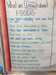 Food Poster in Classroom